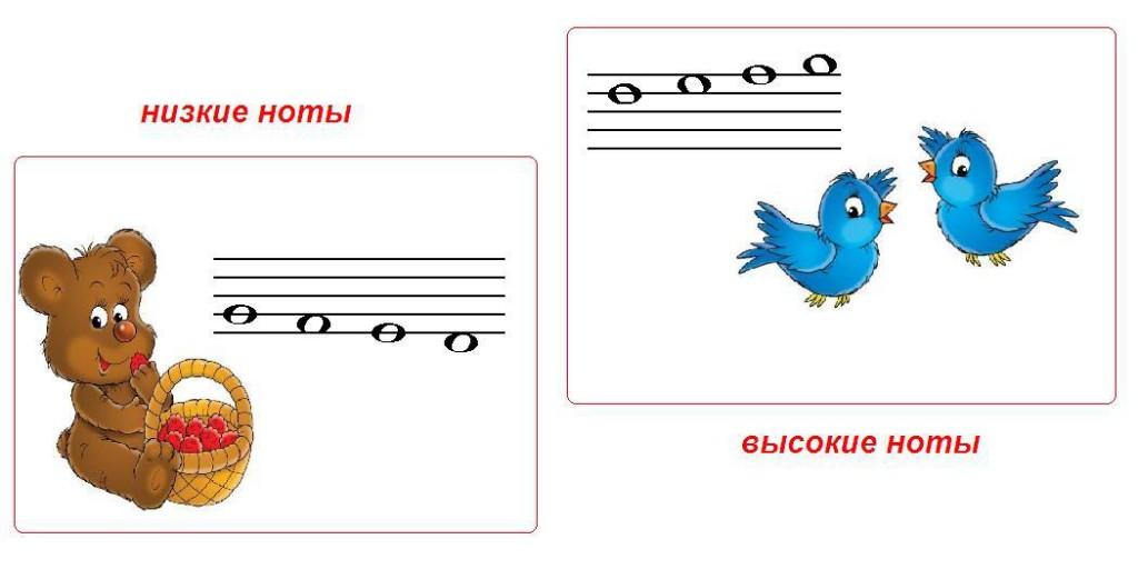 Рисунок нот и скрипичного ключа