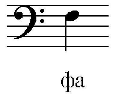 басовый ключ