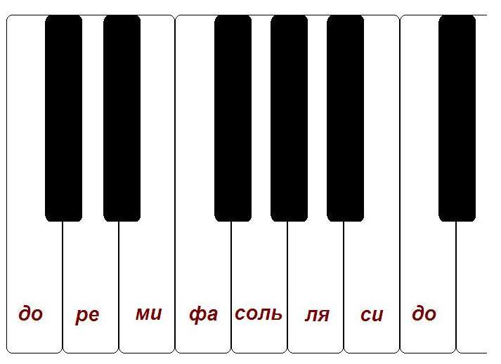 картинки клавиши пианино
