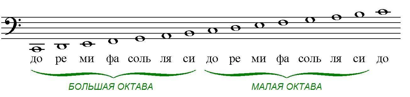 Пианино вектор