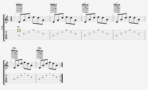 аккорд ре минор на гитаре