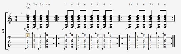 Игра боем на гитаре для начинающих, Музыкальный класс