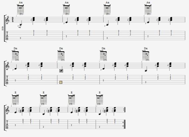 игра вальса на гитаре