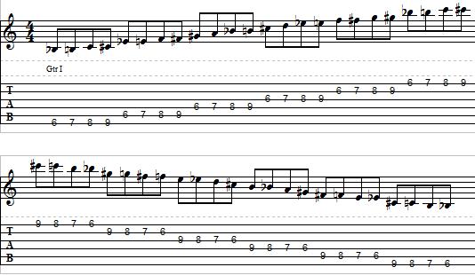 gitarist-tehnika-igry-03
